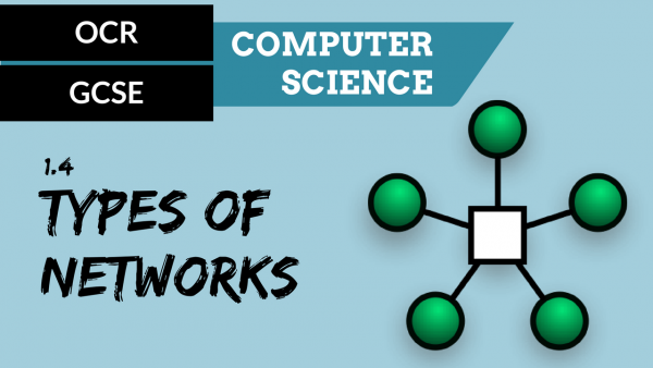 OCR GCSE SLR1.4 Types of networks