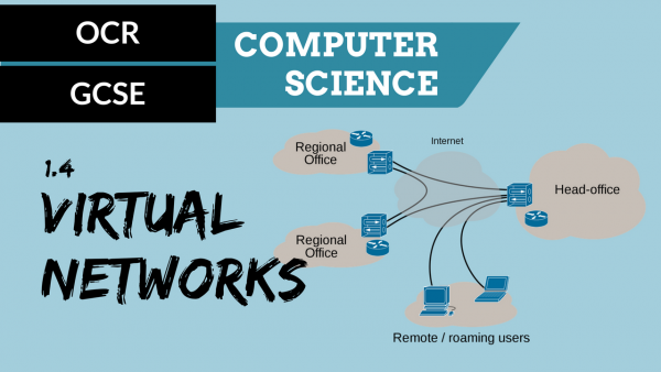 OCR GCSE SLR1.4 Virtual networks
