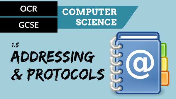 OCR GCSE SLR1.5 The uses of IP, MAC addressing and Protocols