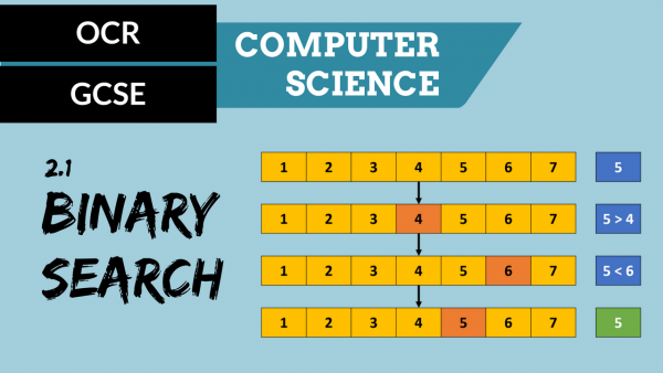 OCR GCSE SLR2.1 Binary search