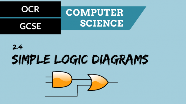 OCR GCSE SLR2.4 Simple logic diagrams