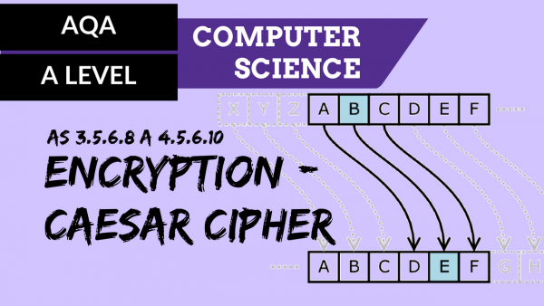 AQA A'Level SLR13 Encryption – Caesar cipher