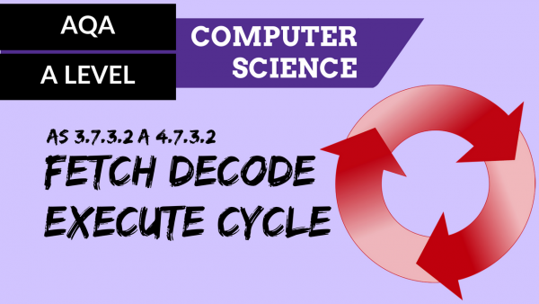 AQA A'Level SLR17 Fetch decode execute cycle
