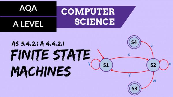 AQA A'Level SLR07 Finite state machines