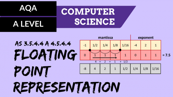 AQA A'Level SLR11 Floating point representation