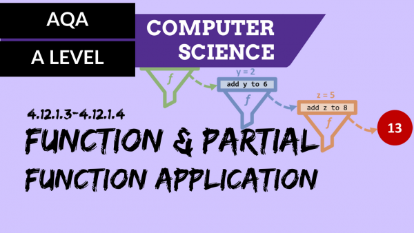 AQA A'Level SLR25 Function & partial function application