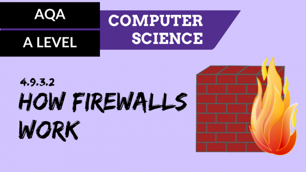 AQA A'Level SLR21 How firewalls work