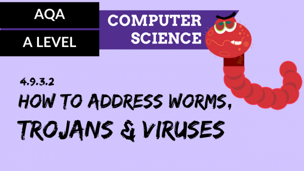 AQA A'Level SLR21 How to address worms, trojans and viruses