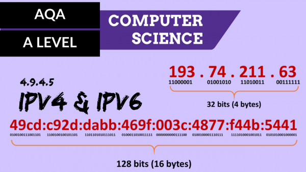 AQA A'Level SLR22 IPv4 and IPv6