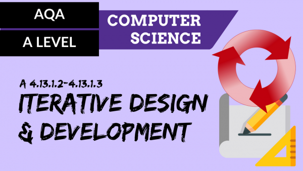 AQA A'Level SLR27 Iterative design and development