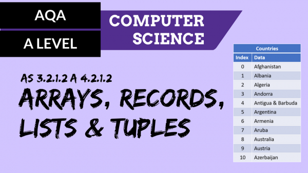 AQA A'Level SLR04 Arrays, records, lists & tuples