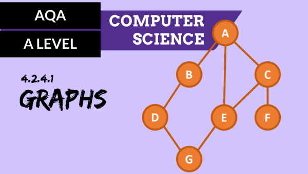 AQA A'Level SLR04 Graphs