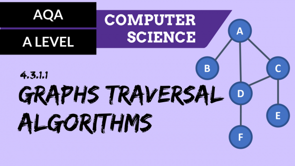 AQA A'Level SLR05 Graphs traversal algorithms