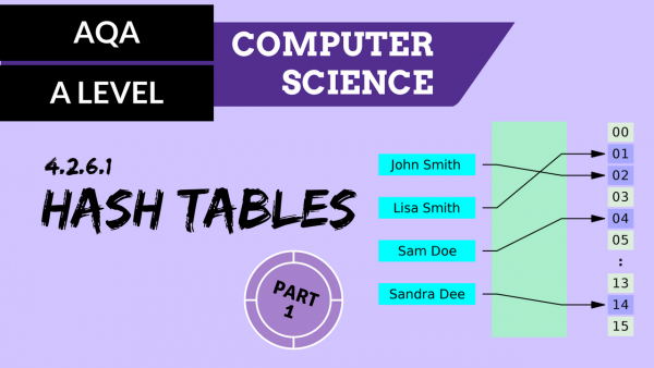 AQA A'Level SLR04 Hash tables – Part 1