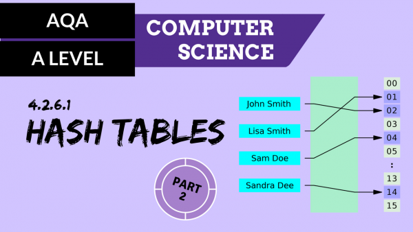 AQA A'Level SLR04 Hash tables – Part 2
