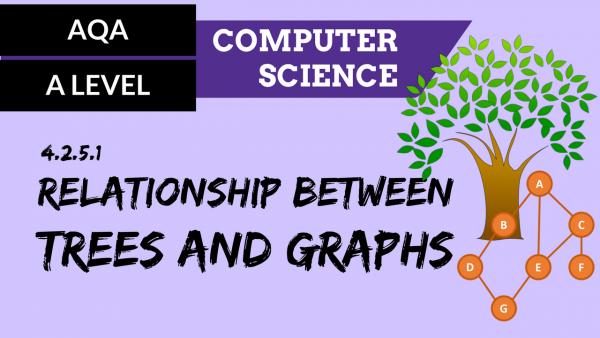 AQA A'Level SLR04 Relationship between trees & graphs