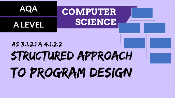 AQA A'Level SLR03 Structured approach to program design