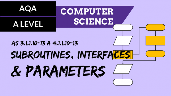 AQA A'Level SLR02 Subroutines, interfaces & parameters