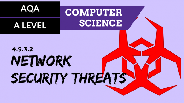 AQA A'Level SLR21 Network security threats