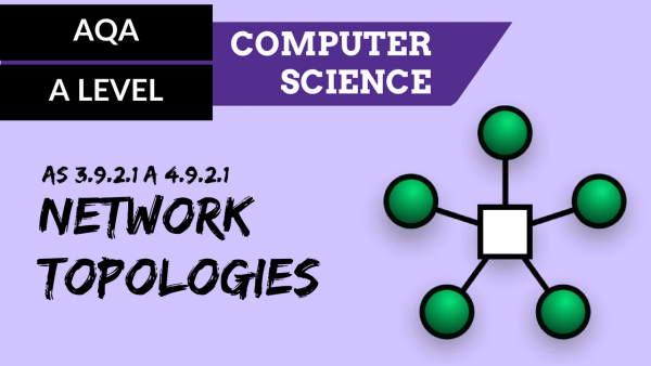 AQA A'Level SLR21 Networking topologies