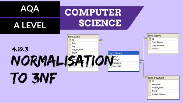 AQA A'Level SLR23 Normalisation to 3NF