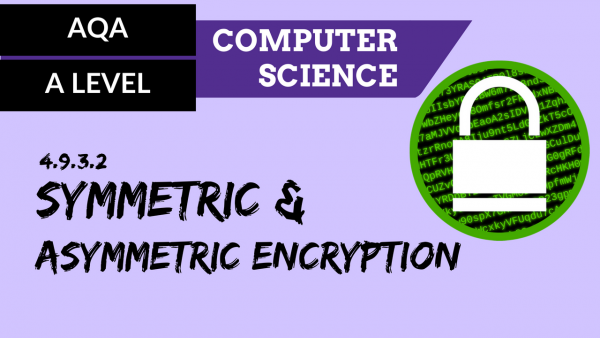 AQA A'Level SLR21 Symmetric & asymmetric encryption