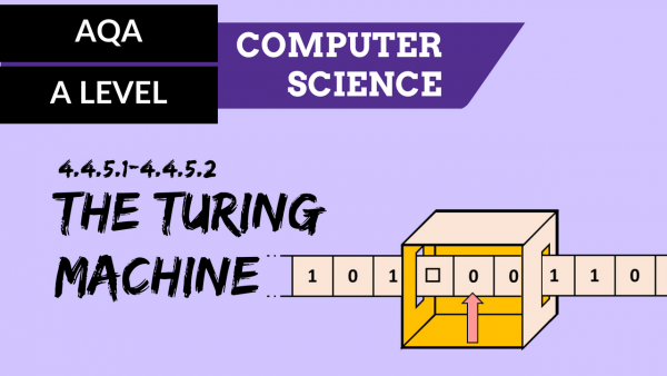 AQA A'Level SLR09 The Turing machine