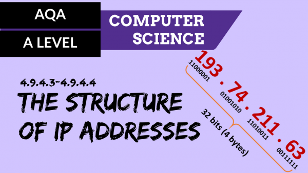 AQA A'Level SLR22 The structure of IP addresses