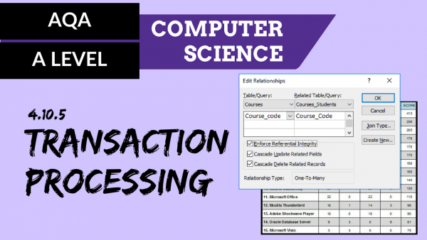 AQA A'Level SLR23 Transaction processing