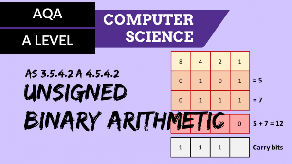 AQA A'Level SLR11 Unsigned binary arithmetic