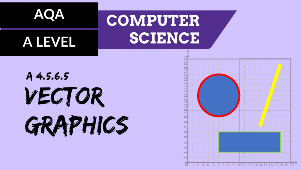 AQA A'Level SLR12 Vector graphics