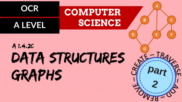 OCR A'LEVEL SLR14 Data Structures C,T,A,R Part 2 Graphs