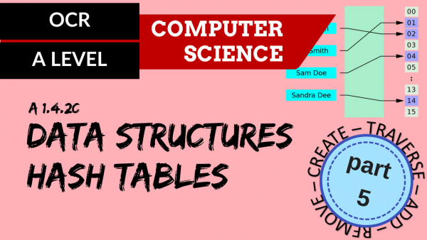 OCR A'LEVEL SLR14 Data Structures C,T,A,R Part 5 Hash tables