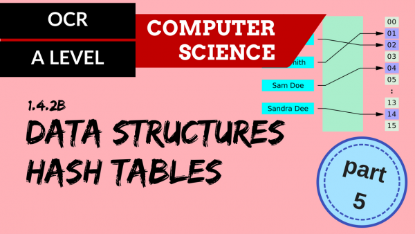 OCR A'LEVEL SLR14 Data Structures Part 5 Hash tables