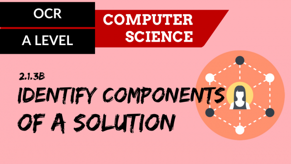 OCR A'LEVEL SLR20 Identify components of a solution