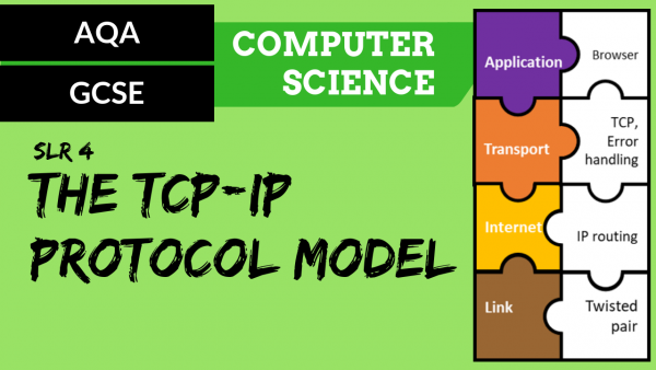 AQA GCSE SLR4 The 4 layer TCP IP protocol model