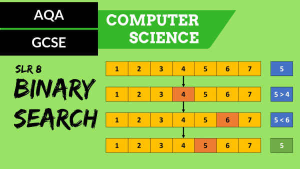 AQA GCSE SLR8 Binary search