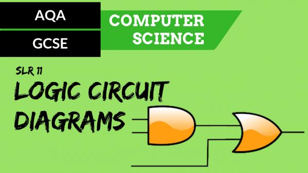 AQA GCSE SLR11 Simple logic diagrams