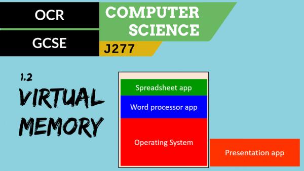 OCR GCSE (J277) SLR 1.2 Virtual memory