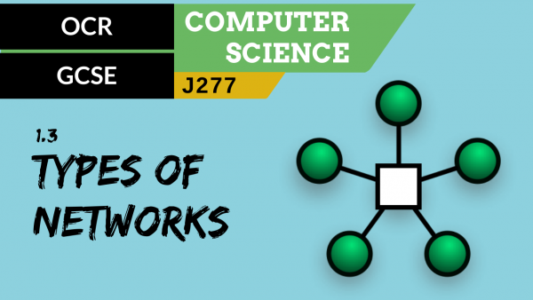 OCR GCSE (J277) SLR 1.3 Types of networks