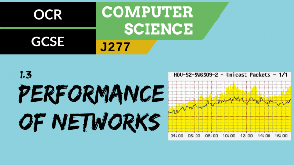 OCR GCSE (J277) SLR 1.3 Factors that affect the performance of networks