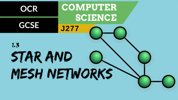 OCR GCSE (J277) SLR 1.3 Star and mesh network topologies