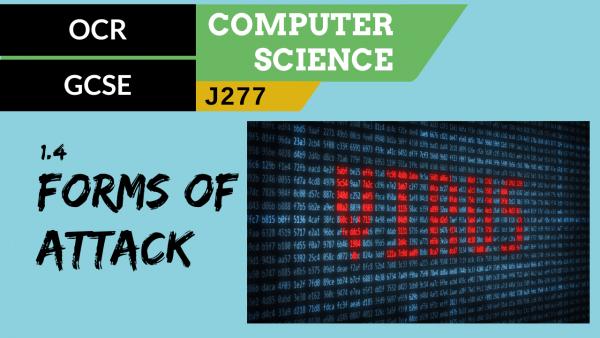 OCR GCSE (J277) SLR 1.4 Forms of attack