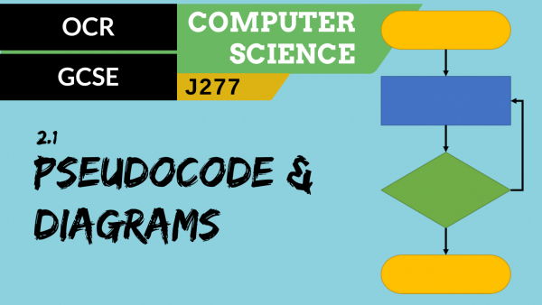 OCR GCSE (J277) SLR 2.1 How to produce algorithms using pseudocode and flow diagrams
