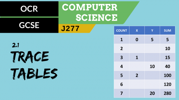 OCR GCSE (J277) SLR 2.1 Trace tables