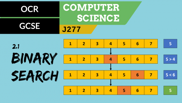 OCR GCSE (J277) SLR 2.1 Binary search