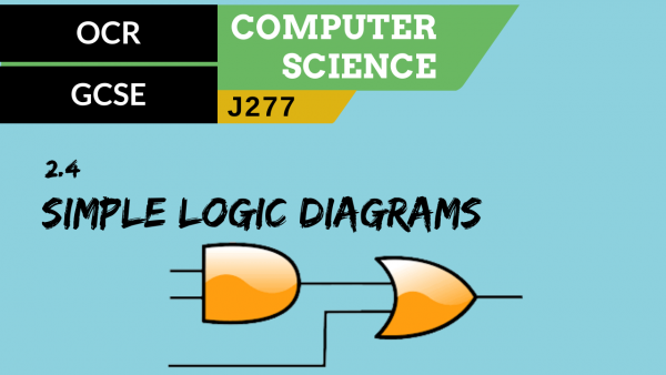 OCR GCSE (J277) SLR 2.4 Simple logic diagrams