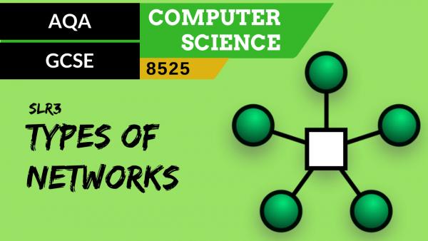 GCSE AQA SLR3 Types of networks