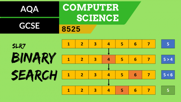 GCSE AQA SLR7 Binary search