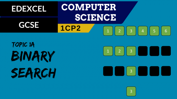 GCSE EDEXCEL Topic 1A Binary search